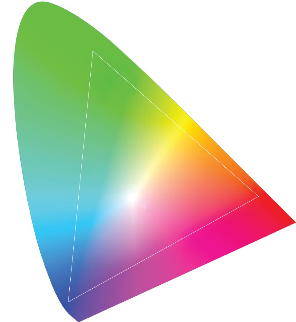 Color Gamuts: A Quick Primer | B&H Explora