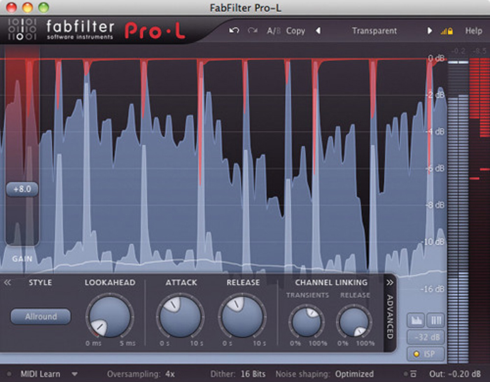 5 Tips for Compression in Mastering | B&H Explora