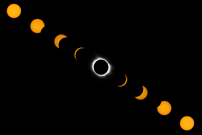 how to pograph a solar eclipse | b&h explora