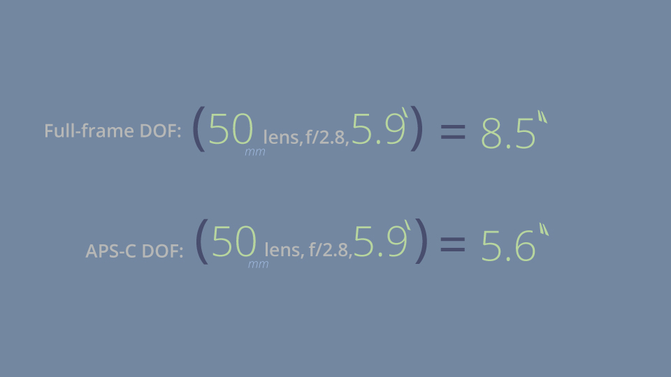 Depth of Field, Part III: The Myths | B&H Explora