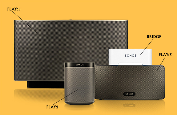 Multi-Room Wireless Audio Systems | explora