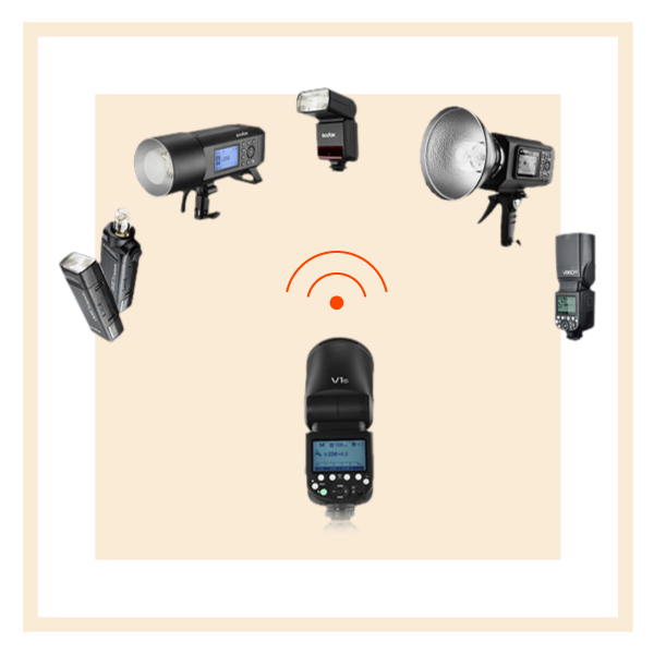 The Godox V1 TTL flash system is the size of your average speedlight but is far more powerful and flexible and can communicate fluidly with all current Godox TTL flash systems.