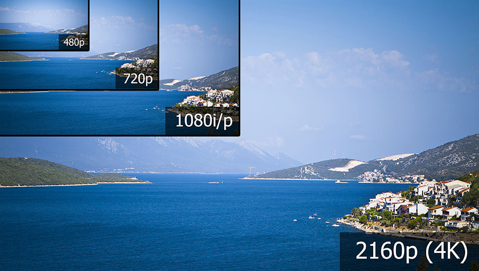 The Mirrorless 4k Miracles Panasonic Gh4 Sony A7s And