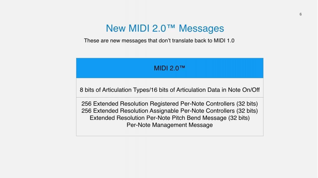 NAMM 2019: A Brief History of MIDI and the New MIDI 2 0   B&H Explora