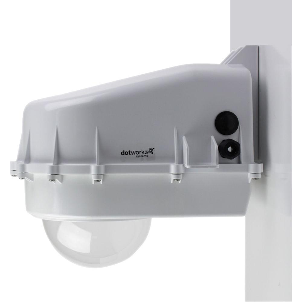 How To Integrate Ptz Cameras Into Your Live Setup B Amp H