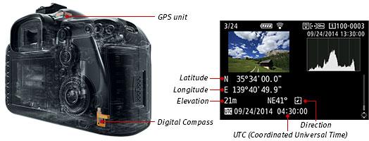 Unveiled: Canon EOS 7D Mark II | B&H Explora