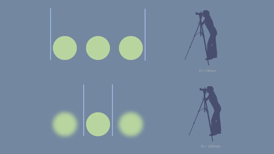 how to find focal length maths