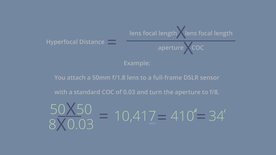 Depth of Field, Part II: The Math | B&H Explora