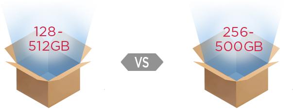 Macbook Air vs Sony Vaio E Series?