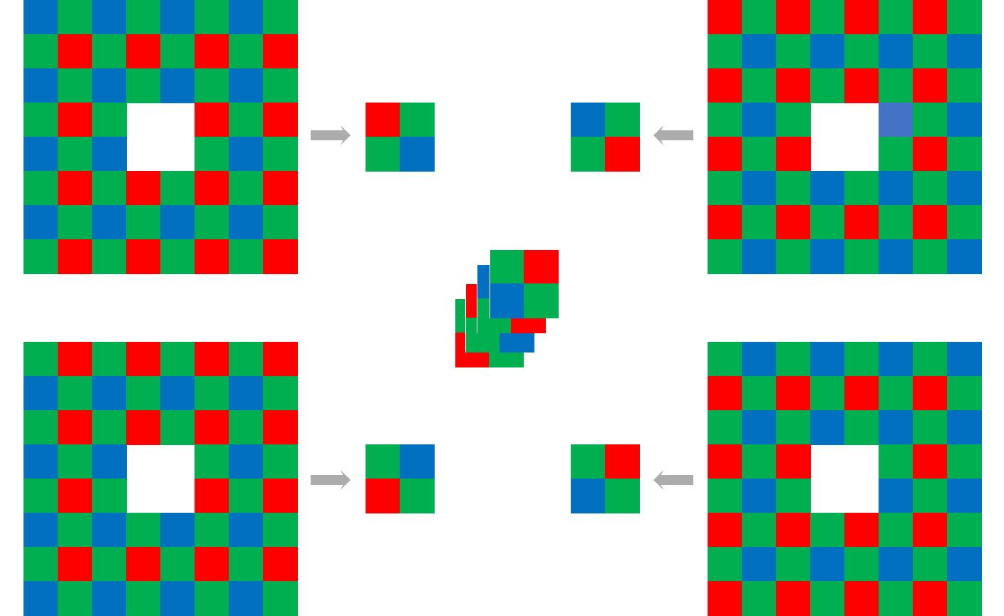 Pixel-Shift Shootout: Olympus vs  Pentax vs  Sony vs
