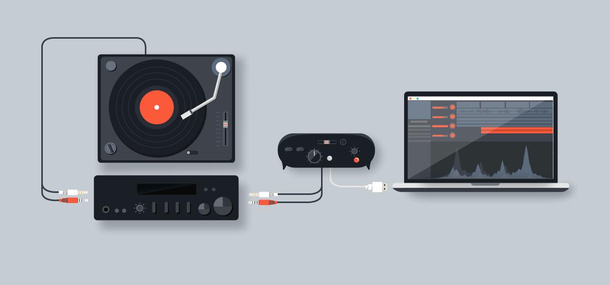 How To Record Vinyl Records Into A Computer B Amp H Explora