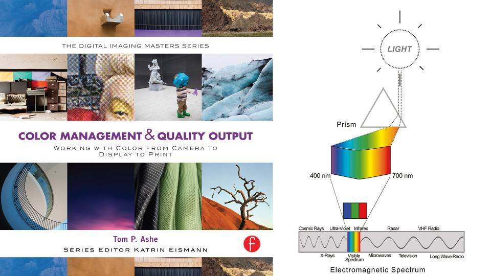 Book cover (left) and inside illustration (right) from Ashe's book Color Management and Quality Output, showing how white light is separated through a prism into the visible spectrum, which is a small part of the electromagnetic spectrum.