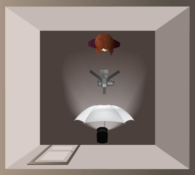 Setup 2 Beauty Lighting & 5 Quick and Easy Portrait Setups | Bu0026H Explora