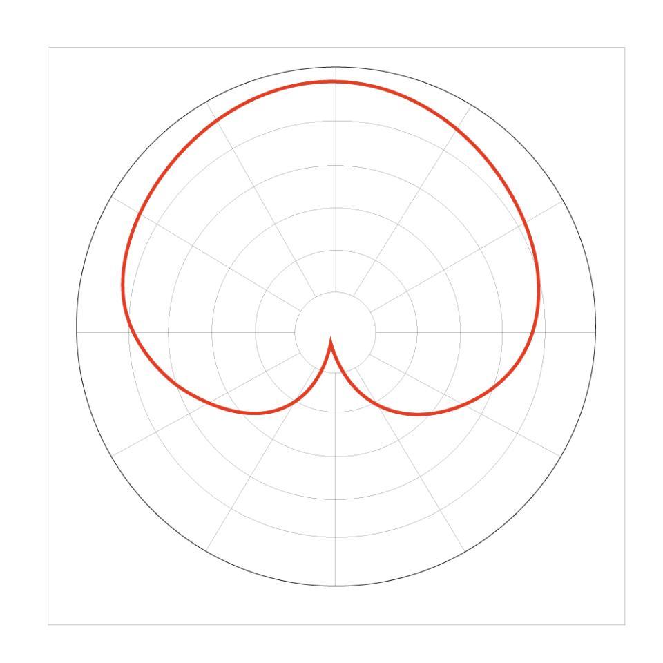 Vlogging The Basics Of Audio And Sound Bh Explora X Y Recorder Block Diagram Omnidirectional Bi Directional