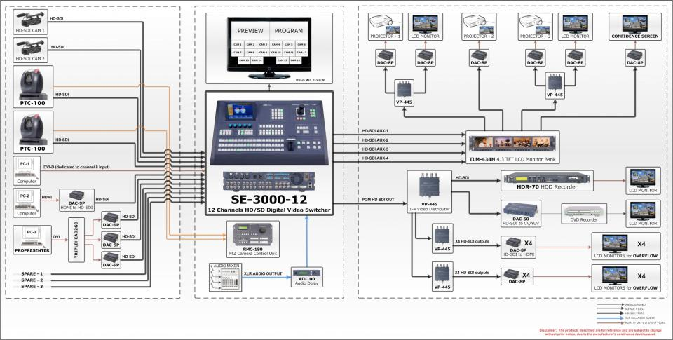timecode versus sync how they differ and why it matters b&h explora led circuit diagrams in the hd world genlock is still with us, but using a composite signal as a reference has largely been supplanted by tri level, which emits pulses that