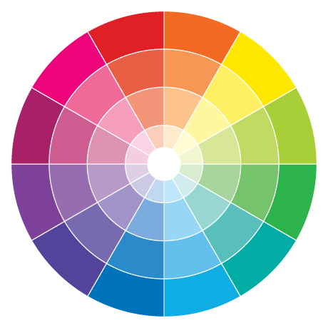 Color Theory and Photography: A Primer   B&H Explora