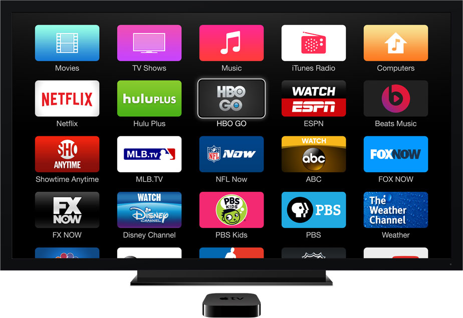 How to Build an Awesome Apple TV Experience | B&H Explora